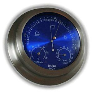 A.1 Best barometer