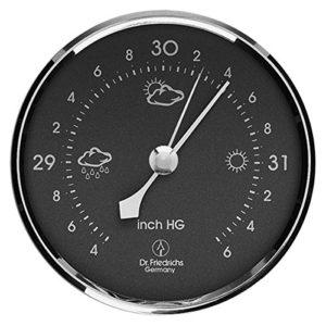 A.2 Best barometer (singura varianta)