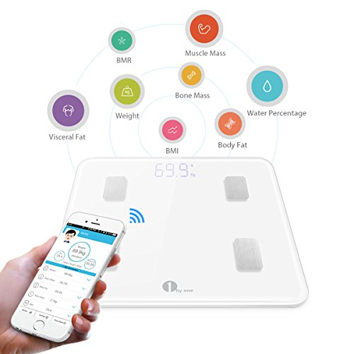 are scales that measure body fat percentage accuracy